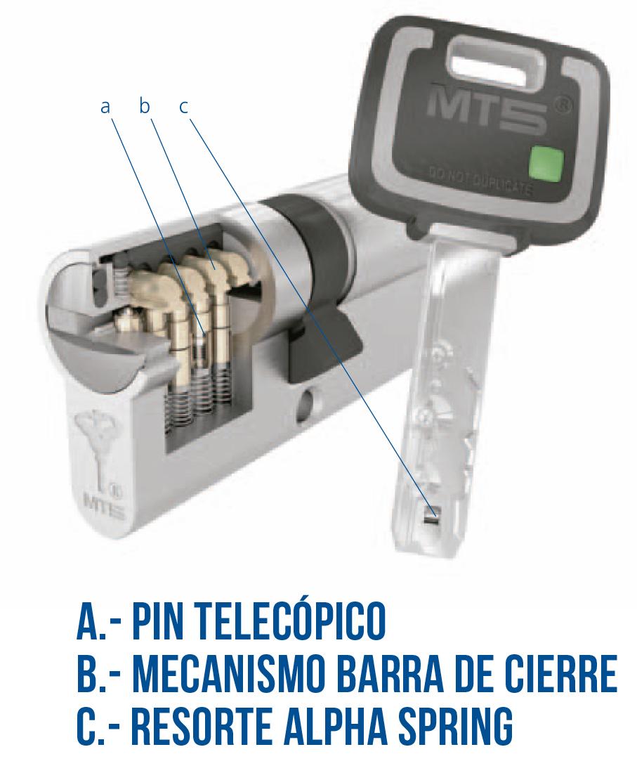 MT5+ Tecnologías de la llave