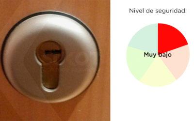 ¿Cuál es el nivel de seguridad del escudo de tu puerta?
