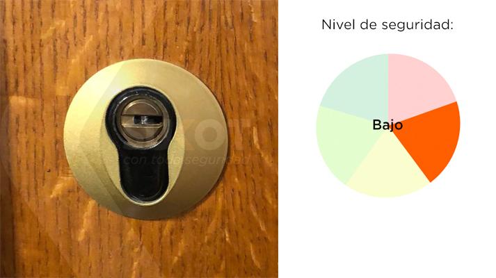 Nivel de seguridad del escudo protector Ezcurra 420P