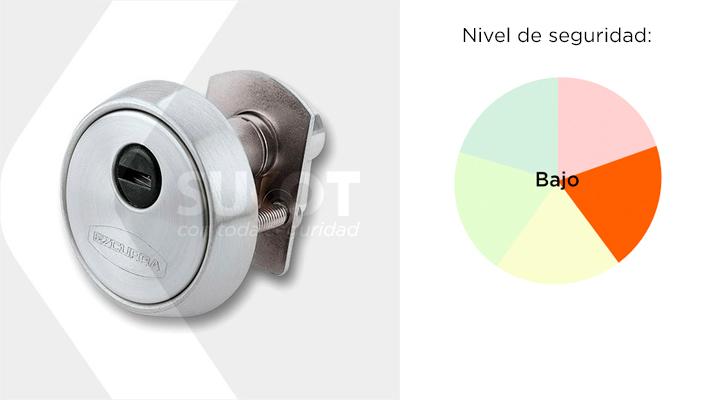 Nivel de seguridad del escudo protector Ezcurra 430P