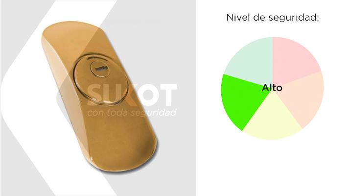 Nivel de seguridad del escudo protector Lince SQUDO
