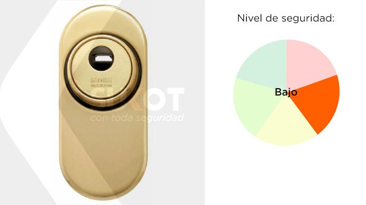 Nivel de seguridad del escudo protector MCM 1850